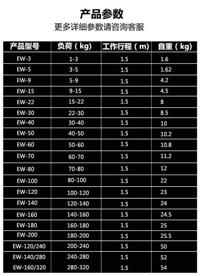 EW塔式弹簧平衡器技术参数.jpg