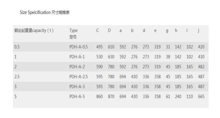 PDH环链电动葫芦参数表.jpg
