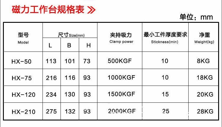 东圣磁力吸盘参数表.jpg