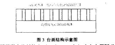 强力永磁吸盘台面结构示意图.png