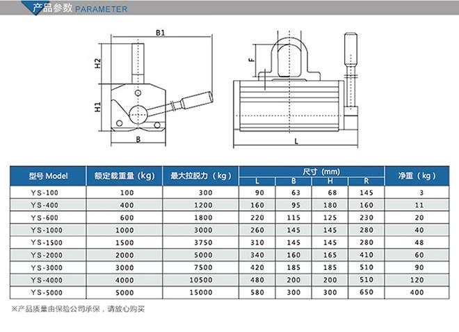 YS-100型永磁吸盘技术参数.jpg