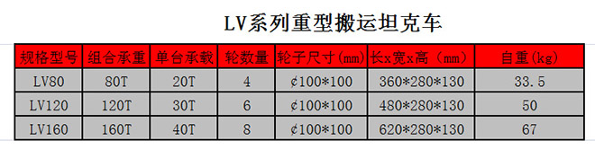 LV系列重型搬运小坦克车.jpg