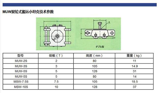 双轮式马达沙搬运小坦克车产品参数.jpg