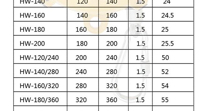 弹簧平衡器技术参数.jpg