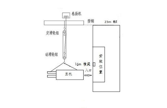 盘式干燥机吊装示意图.jpg