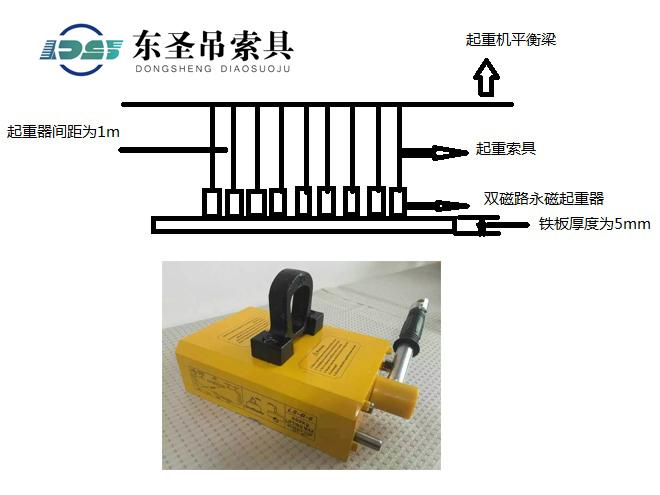 双磁路永磁起重器大尺寸薄型铁板吊装图示.jpg