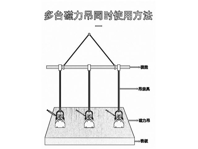 三台磁力吊联吊钢板方案.jpg