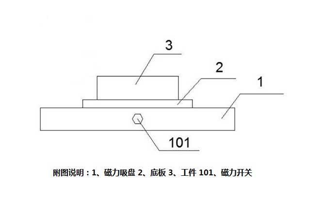 磁力吸盘模具工件加工定位方案图示.jpg