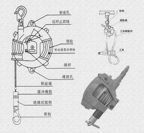 EW-9弹簧平衡器结构.jpg