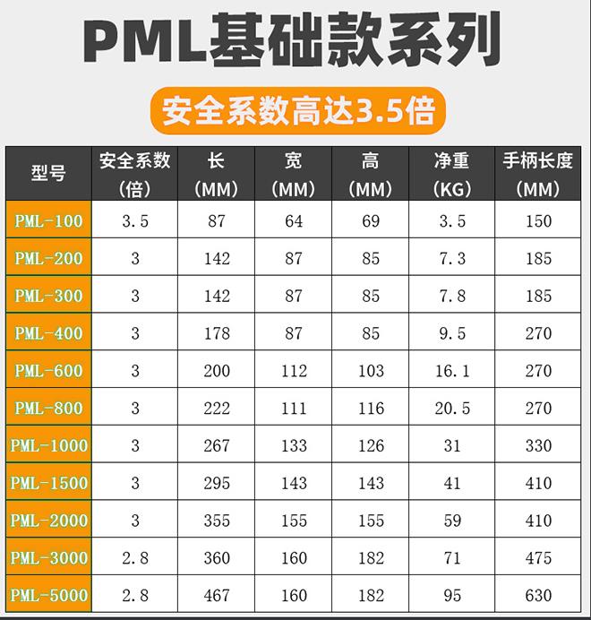 PML基础款系列强力永磁吸盘技术参数.jpg